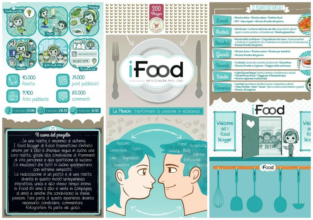 Collage-infografica-no-affiliazione-1024x720